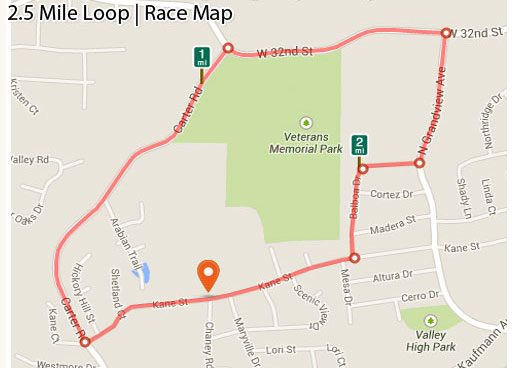 Turkey Trot Race Map